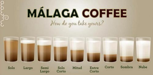 andalusien-kaffee-499x245