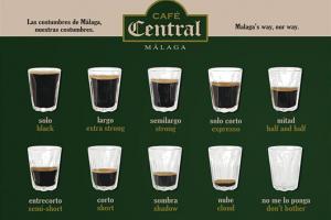 Sposoby picia kawy w Maladze. Kursy języka hiszpańskiego w Hiszpanii – Academia CILE.